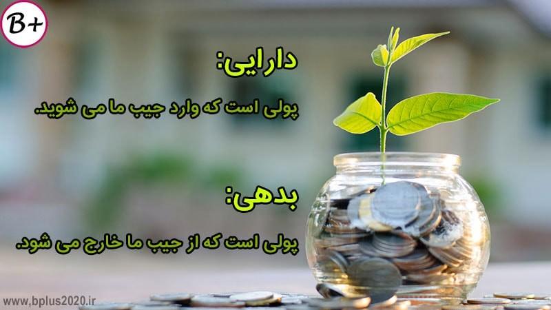 افزایش هوش مالی و آموزش آن